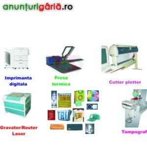 Imagine anunţ Servicii Complete Pentru Productia Publicitara