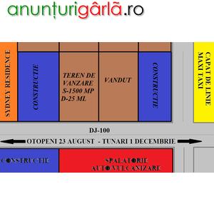 Imagine anunţ Vand urgent teren intravilan construibil in suprafata de 1500 mp cu deschidere de 25 ml la drumul judetean 100 ce face legatura intre Tunari str. 1 Decembrie cu