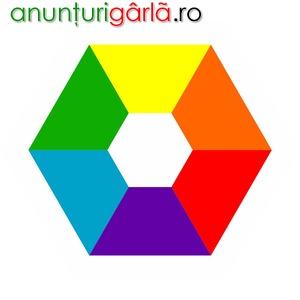 Imagine anunţ Serigrafie Bucuresti Inscriptionari Textile Pret Minim