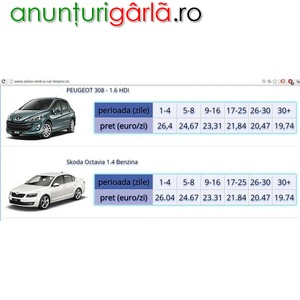 Imagine anunţ Servicii de inchirieri auto de la 6 euro pe zi Swiso Rent a car Bucuresti
