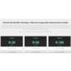 Imagine anunţ Garanţie web hosting. Banii înapoi în 30 de zile